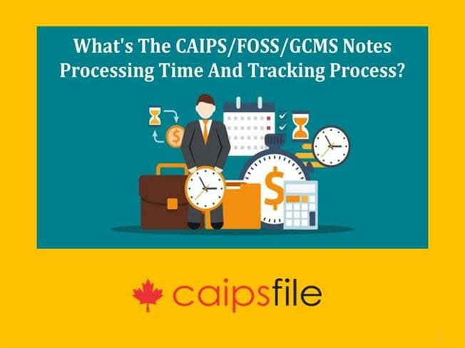 CAIPS Notes Processing Time